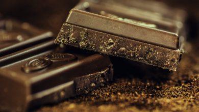 Photo of Are you a chocoholic? – Te is csokifüggő vagy?